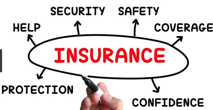 3 Important Aspects of a Business Insurances Covers